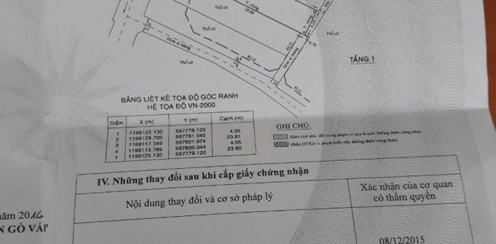 Nhà C4 hẻm 1050 Quang Trung Phường 8 GV giá 4,5 tỷ