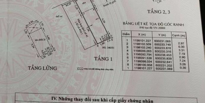 Nhà đẹp mới xây 1T3L MẶT TIỀN đường Thông Tây Hội F10 giá 3,55 tỷ (ĐÃ BÁN)